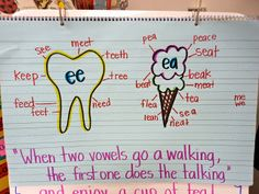 ABC/ Word Study Task Cards and Anchor Charts