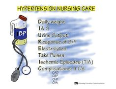 Hypertension nursing care