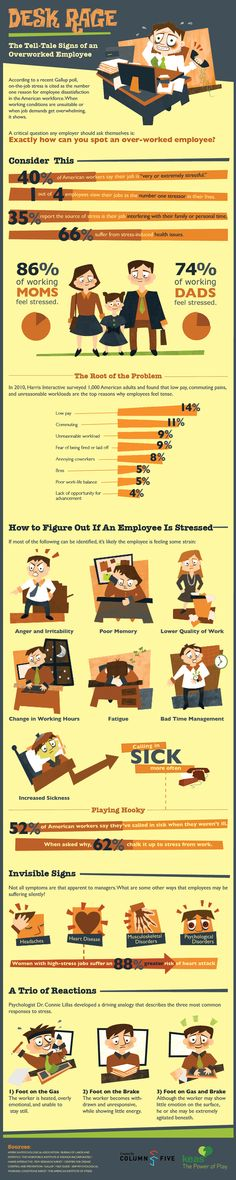 """Tell-tale Signs Your Employee is Overworked- Are you stressed at work? You're not alone: A recent Gallup poll indicates that on-the-job pressure is the top reason for employee dissatisfaction in the American workforce, and nearly half of American workers say their job is """"very or extremely stressful."""" #infographic"""