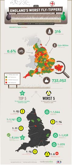 Fly-Tipping in England Infographic