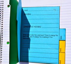 Interactive Reader's Notebook Examples and Templates