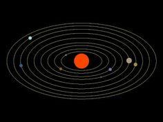 Planet Movement Animation (C2, W9)