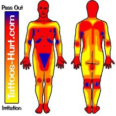 Tattoo location pain chart... and of course I have tattoos in one of the most painful places...