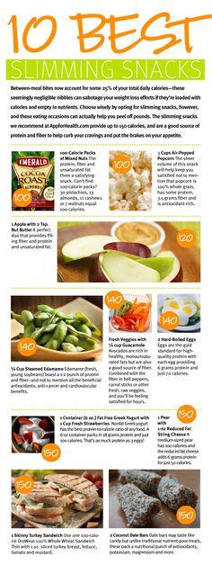 [food] Best Weight Loss Healthy Slimming Snacks
