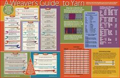 A Weaver's Guide to Yarn - Media - Weaving Today