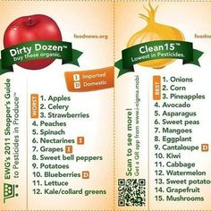 Want the healthiest produce, but cant afford all organic? Check this chart for when to buy #organic and when its ok to skip!