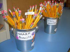 sharp/dull