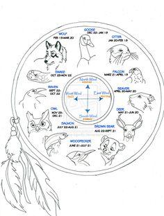 Native American earth astrology