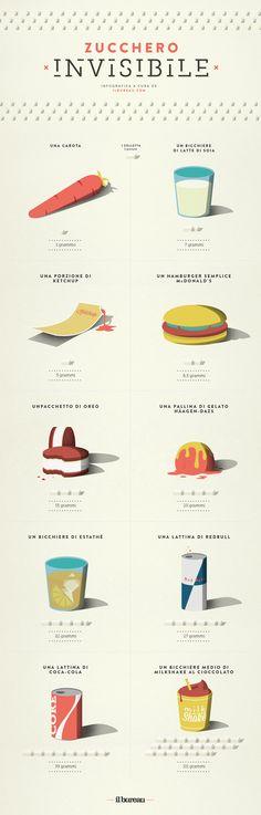 #infografica - zucchro - def #infographic #design #data #info #infographics