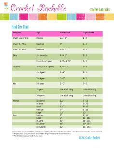 Crochet Rochelle: Hands size chart