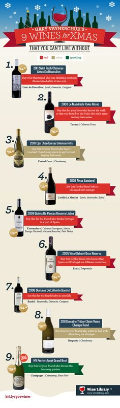 """Here are 9 wines I'm hot on, and the people you should buy them for. 'Tis the season!  www.LiquorList.com  """"The Marketplace for Adults with Taste!""""  @LiquorListcom  #LiquorList"""