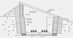 Underground Home Plans With Photos besides Green Houses as well DW5kZXJncm91bmQgaG91c2UgcGxhbnM furthermore Oktogone moreover Solar greenhouse. on underground house plans with greenhouses