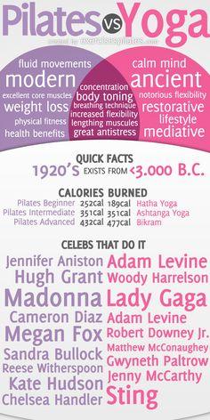 Pilates Vs. Yoga (infographic) #wisdommats www.wisdommats.com/
