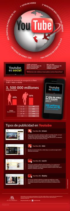 Formatos publicitarios en #YouTube #infografia #infographic #socialmedia #marketing