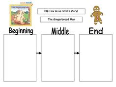 The Gingerbread Man Flow Map