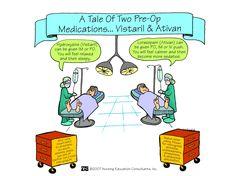 Pre-op meds Ativan & Vistaril | Nursing Mnemonics and Tips