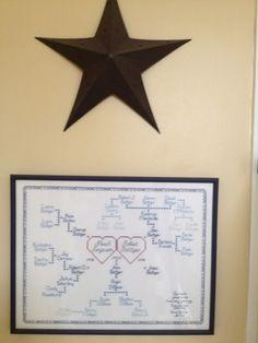 family tree~House of History, LLC.