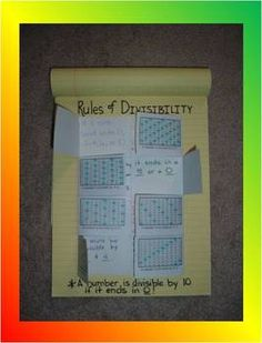 Divisibility Rules ideas
