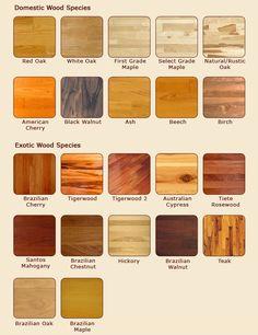 Types of hardwood floors