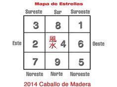 2014 Año Caballo de Madera