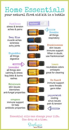 Essential oils: your natural first aid kit in a bottle. Who wants to know more about essential oils? Www.facebook.com/blissfulmamanaturals www.mydoterra.com/blissfulmamanaturals
