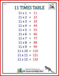 13 times table multiplication chart multipulcation