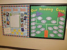 Reading Incentive Bulletin Boards
