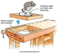 Another way to do bench top tools in the same bench.