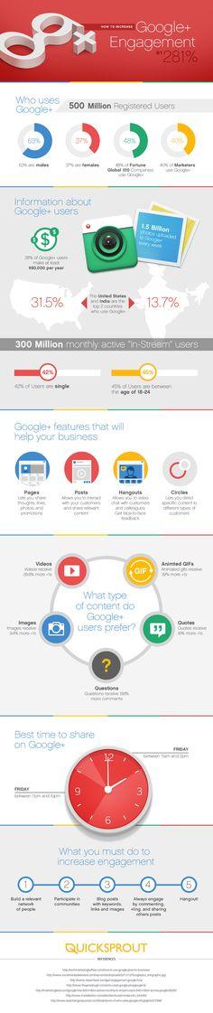 Cómo incrementar el engagement en Google + un 281% #infografia #infographic #socialmedia