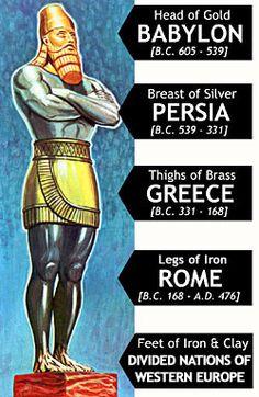 nebuchadnezzar's dream interpretation | Bible Prophecy : Nebuchadnezzar's Vision