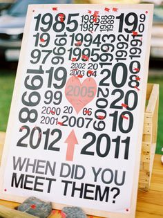 """""""What year did you meet the bride and groom"""" guestbook // photo by MastinStudio.com"""