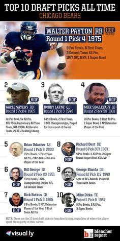 Chicago Bears All time draft picks