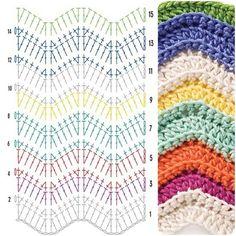 Crochet Chevron Stitch