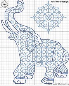 Free cross stitch patterns elephant