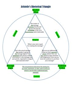 Two what is a thesis statement and why is making a claim important to academic writing more