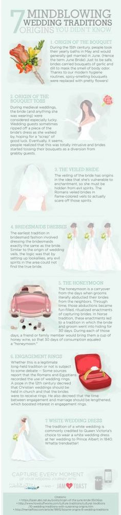 Infographic | 7 Mindblowing Wedding Traditions Origins You Didn't Know About