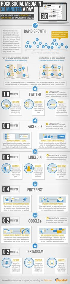 Rock social media in 30 minutes a day / info graphic rock social, market, social media, busi, infograph, socialmedia, rocks, medium, 30 minut