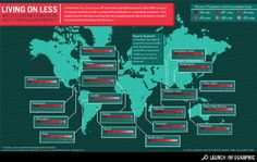 Global poverty, Infographic, Transparency, GOOD, Column Five Media, $2 a day