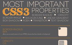 "MOST IMPORTANT ""CSS3"" PROPERTIES...."