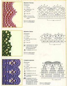 crocheted edgings, puntilla, crochet edging chart, minta crochet, crochet edgings