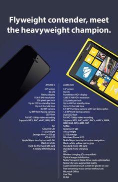 Nokia #Lumia 920 vs #iPhone 5