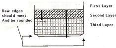 Hospital Bed Saddlebag hospit bed, bed saddlebag