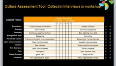 Organizational Culture Information - Click on the image