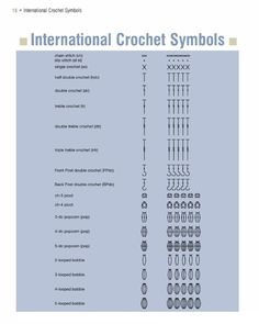 Crocheting Pronunciation : crochet terms in us uk danish and german unfortunately crochet terms ...