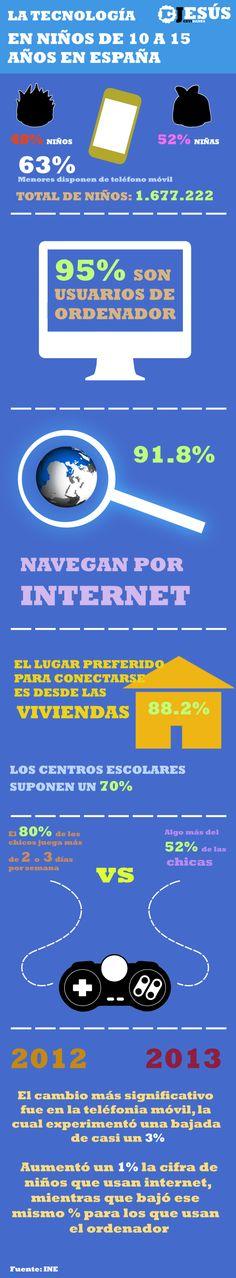 La tecnología en niños españoles (10-15 años) #infografia #infographic