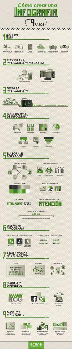 Infografía en español qiue muestra cómo crear una infografía en 9 pasos