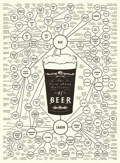The Great Map of Beer