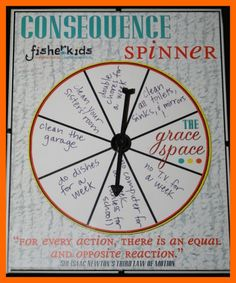 The consequence spinner - so you don't have to figure out what kind of consequence  your child should have when they've made a poor choice