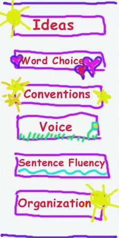 six traits writing model