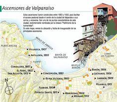 Mapa de asensosres de Valparaiso